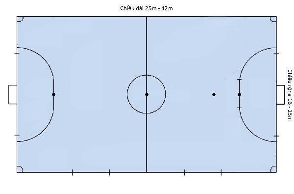 Kích thước sân bóng đá cỏ nhân tạo 5 người